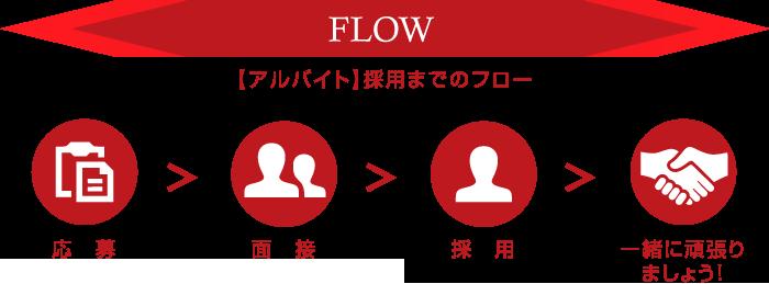 flow_pa